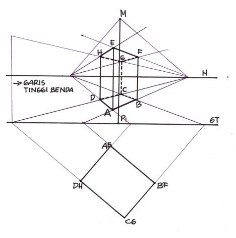 perspektif-titik6