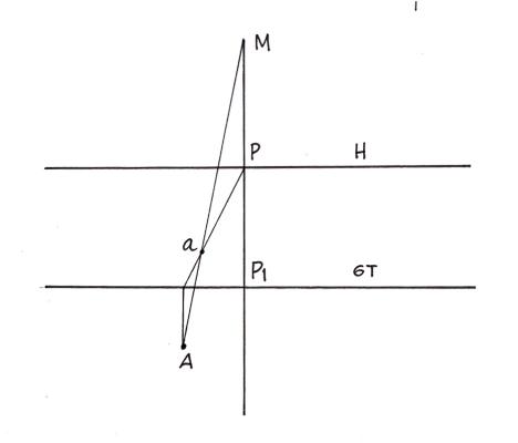 sumbu-perspektif22